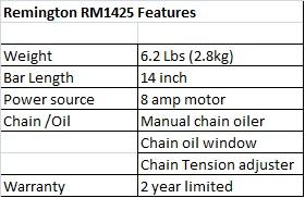 Remington RM1425 features